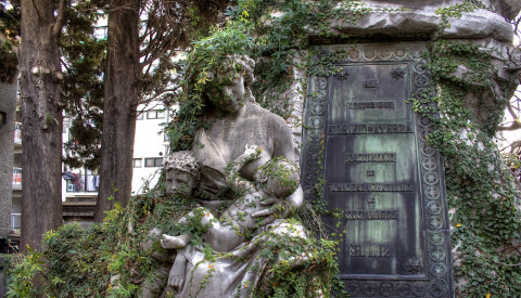 Sehenswürdigkeiten in Buenos-aires - Cemetery of Recoleta